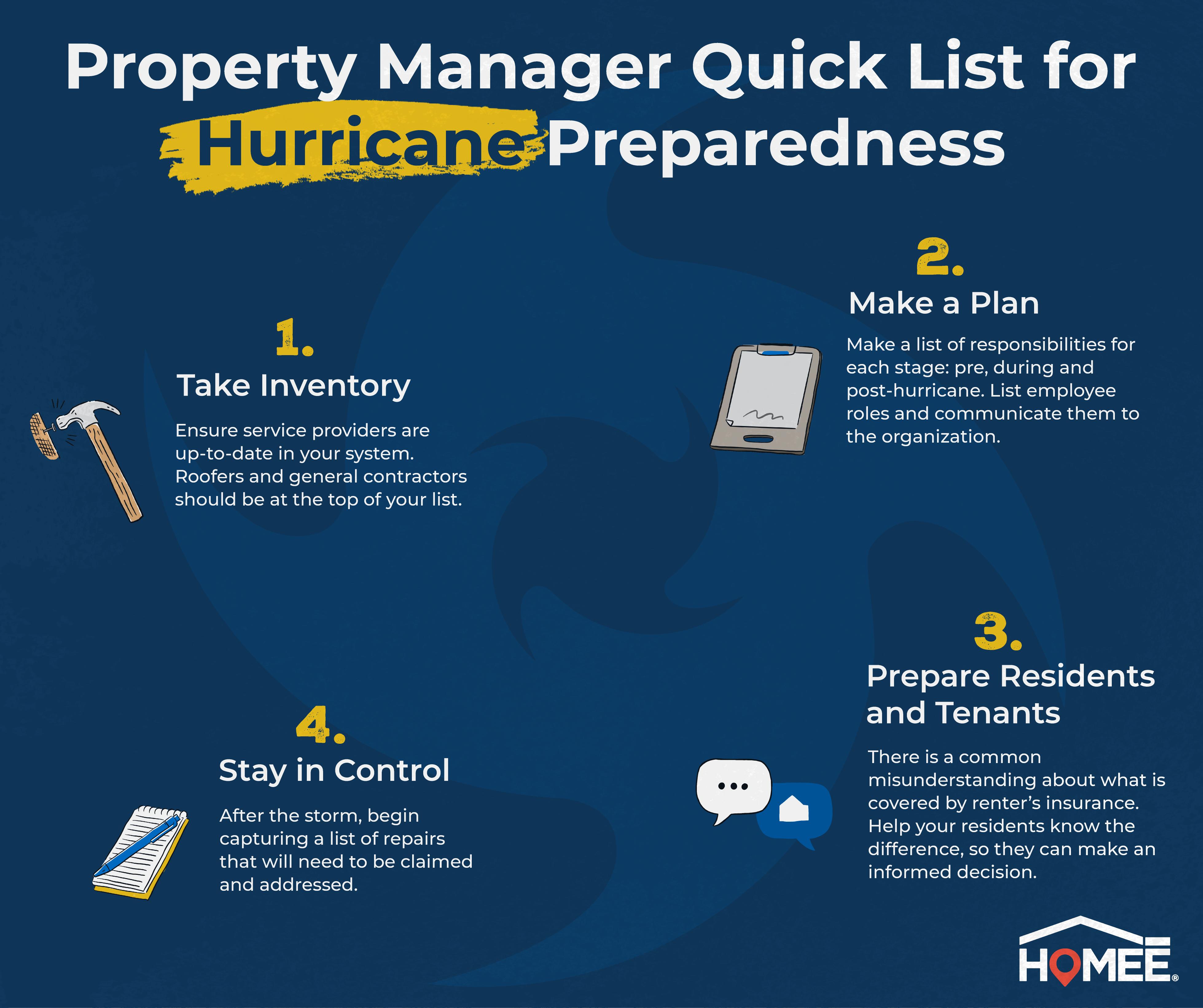 Hurricane Prepardness Infographic-01